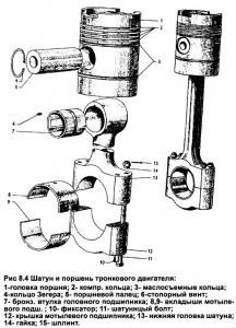 Connecting rod and piston trunk piston engine